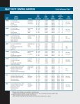 industrial rectangular & round dampers - Page 4