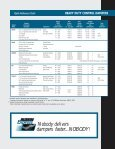 industrial rectangular & round dampers - Page 5