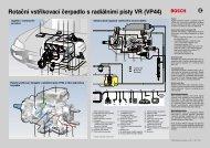 Rotační vstřikovací čerpadlo s radiálními písty VR (VP44) - Bosch