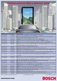 Plakát - Přehled vnitřních filtrů s aktivním uhlím, Tlumiče Boge - Bosch
