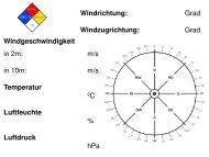 Windrichtung: Grad Windzugrichtung: Grad ... - ABC-Gefahren