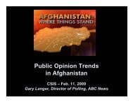 Public Opinion Trends in Afghanistan