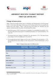 Aberdeen House Price Index 2013 Q1 - University of Aberdeen