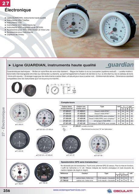 Nouveau gyroscope Poignet//Bras boule avec DEL /& Digital de Vitesse Compteur Compteur Multi Color-Rouge