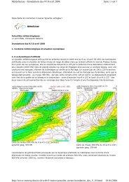 situation active de précipitations - SLF