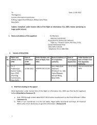 1 2.1 Dr. Y. Prabhanjan Kumar Yadav, Asst. CPIO ,Planning ...