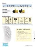 Avvitatore ad impulsi idraulici ErgoPulse 25PTX - Atlas Copco - Page 4