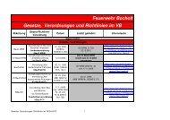 Gesetze Verordnungen Stand 04-2012.pdf - AGBF NRW