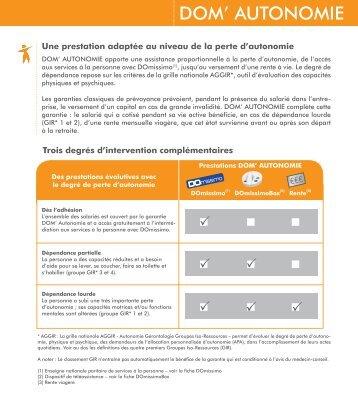 DOM' AUTONOMIE - Carcept Prev