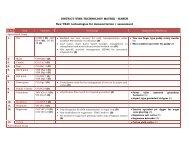 KARUR New TNAU technologies for demonstration / assessment