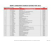 2012 BGMC Language Churches in each Division - AG Web Services