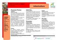 Arboriculture - Chambre d'agriculture du Bas-Rhin