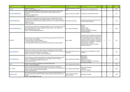 Site Internet Liste Entreprises Au 30 09 3