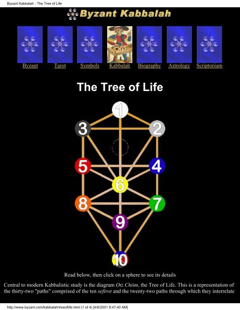 Byzant Kabbalah The Tree Of Life Al Qiyamah The tree has always been a symbol of life, renewal, and energy. byzant kabbalah the tree of life al