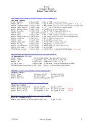 Cemetery List - Alabama Homing