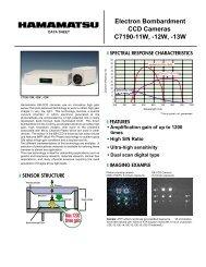 Electron Bombardment CCD Cameras C7190-11W, -12W, -13W