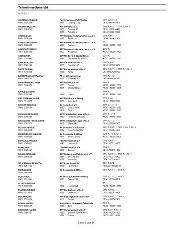 teilnehmerliste hademarschen.pdf - www mervestelle de
