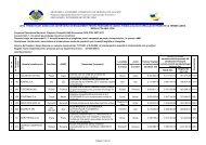 Lista mari 26.10.2010 - Autoritatea de Management pentru ...