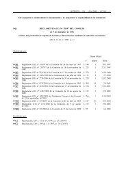 Reglamento 338/97 - AMVAC