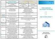 Faire construire une maison individuelle Quel contrat choisir ?