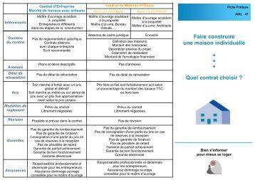 Permis de construire maison individuelle et annexes cerfa for Formulaire cerfa 13703