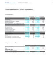 Consolidated Financial Statements - Deutsche Bank Annual Report ...