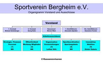sportverein bergheim