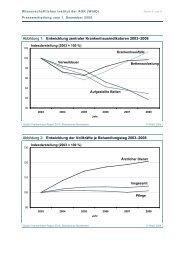 Grafiken und Tabellen aus dem Krankenhaus-Report 2010
