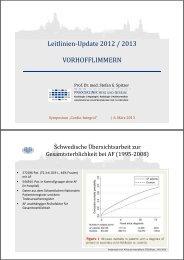 Leitlinien-Update 2012/2013 - AOK-Gesundheitspartner