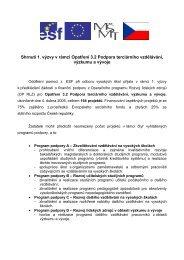 Shrnutí 1. výzvy v rámci Opatření 3.2 Podpora terciárního vzdělávání ...