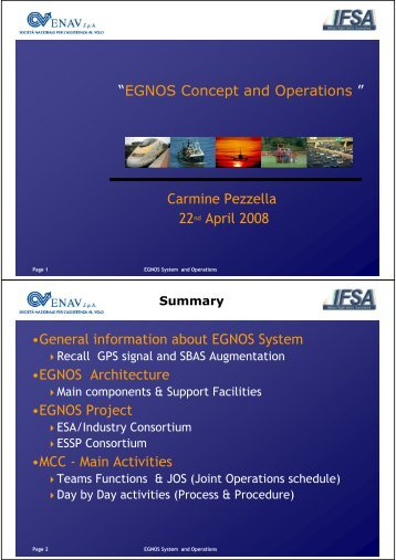 EGNOS Concept and Operations