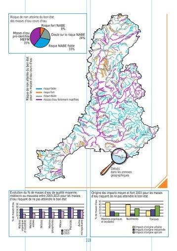 Evolution du % de masses d'eau de qualité moyenne, médiocre ou ...