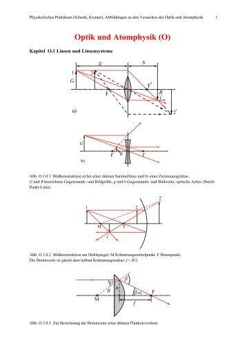 Optik und Atomphysik (O)