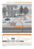 d'un branchement eau potable - Sicoval - Page 3