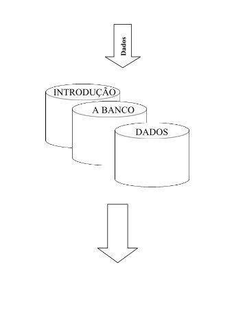 INTRODUÇÃO A BANCO DADOS - Apostilas
