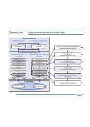 Abbildung 4-105: Ablauf kommunikationspolitischer Entscheidungen