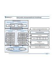 Abbildung 4-1: Ablauf produkt- und programmpolitischer ...