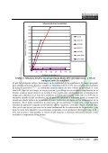 Emulsiones de crudo cubano con emulgente P. Estudio de ... - Page 6