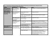 Programm PDF - Fakultät für Architektur und Raumplanung