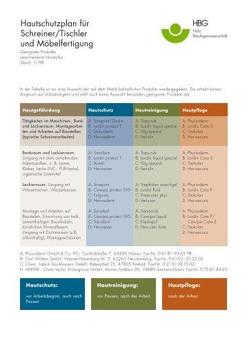 Hautschutzplan für Schreiner/Tischler und Möbelfertigung
