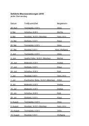 Geführte Moorwanderungen 2010 jeden Donnerstag Datum - Inatura