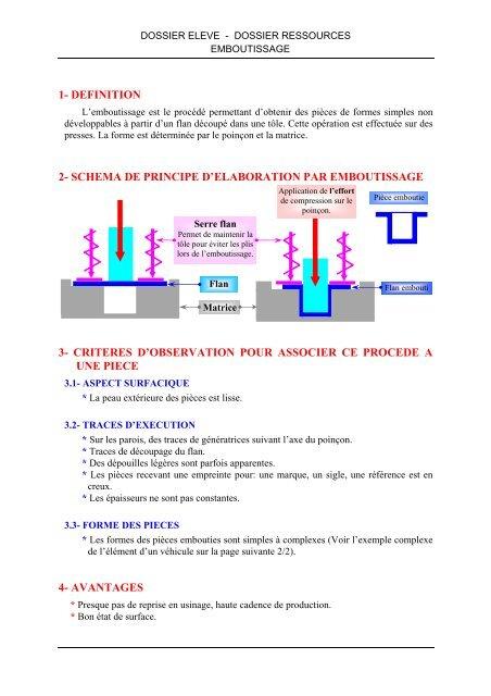8f8191e2a13866 1- definition 2- schema de principe d elaboration par emboutissage ...