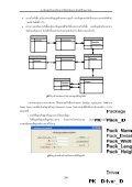 ต้นแบบระบบการจัดการขนส่ง - AS Nida - Page 5