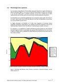 LUGON A. 2006. Analyse du régime alimentaire de Myotis capaccinii - Page 7