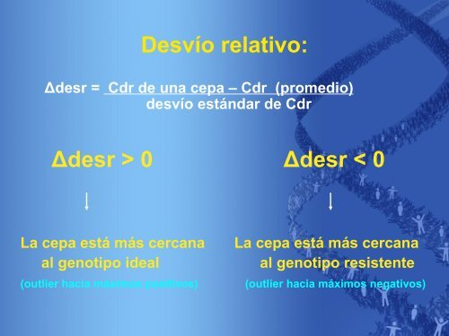 significado de la heterogeneidad en distancias ... - FuDePAN