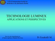 TECHNOLOGIE LUMINEX