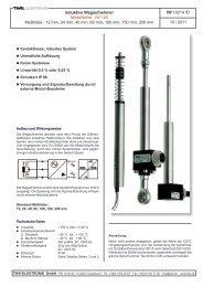 Modellreihe IW 120 - TWK-ELEKTRONIK  GmbH