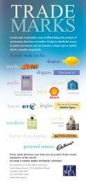 ITMA trade marks
