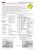 Model series NBX 65 - Housing form - TWK-ELEKTRONIK GmbH - Page 4