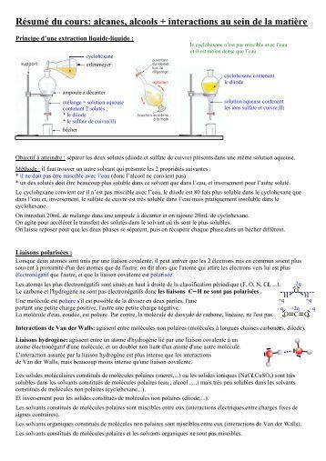 Résumé du cours: alcanes, alcools + interactions au ... - physiquepovo